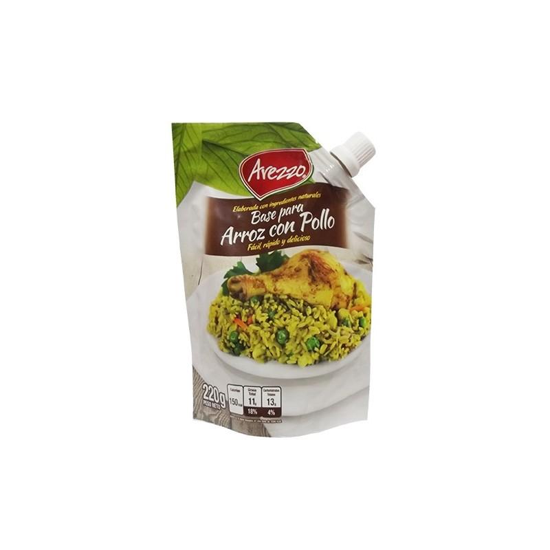 Arroz con pollo recette facile ingr dients de la - La cuisine peruvienne ...