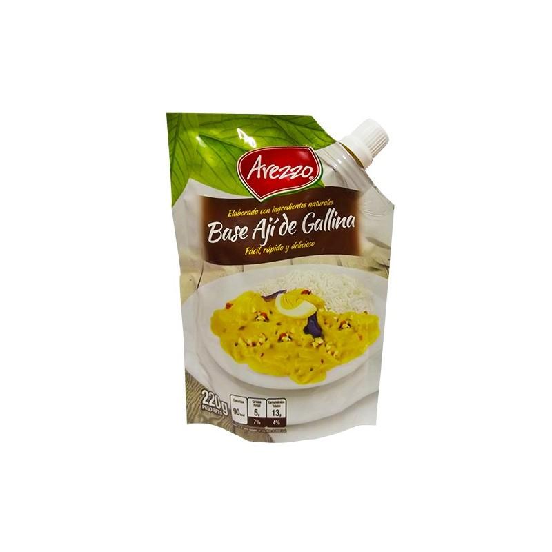 Aj de gallina receta f cil como preparar la cocina for Cocina facil y rapida